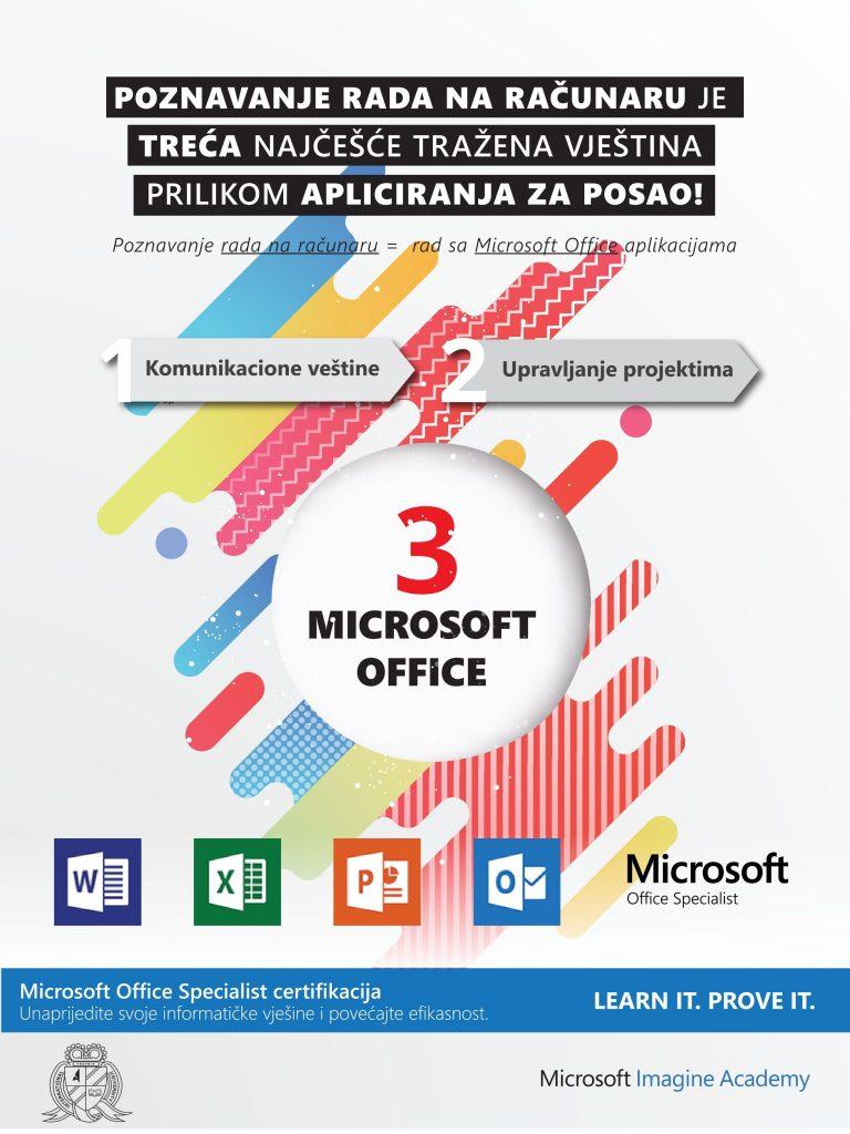 Microsoft Imagine Akademija unutar okvira Internacionalnog univerziteta Travnik